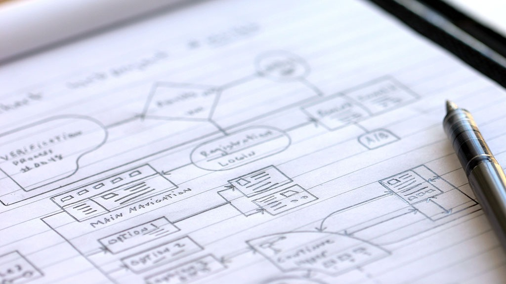 What's in a Website (and What Your Business Needs)